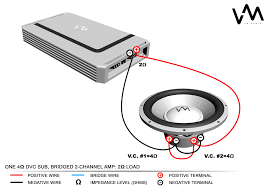 4 ohm dual voice coil wiring diagram one dvc sub bridged 2 channel Dual 4 Ohm Sub Wiring 4 ohm dual voice coil wiring diagram one dvc sub bridged 2 channel in subwoofer