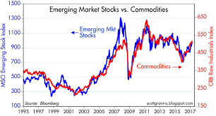 Us Economy Chart 2017 Market Based Chart Updates Seeking Alpha