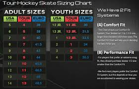 Toddler Hockey Skate Size Chart Buying Guide For Kids Roller Skates With Marvelous Youth