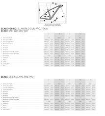 Scott Scale Geometry Chart Scale 970