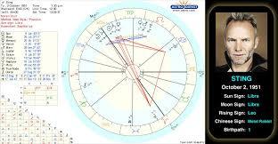 Sting Natal Chart Stings Birth Chart Gordon Matthew Thomas Sumner Known By