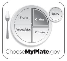 Small Picture MyPlate Graphic Resources Choose MyPlate
