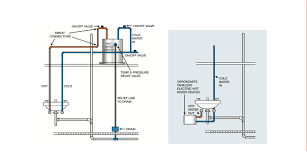 Hot Water Tank Installation Top 3 Reasons To Install High Capacity Chronomite Tankless Water