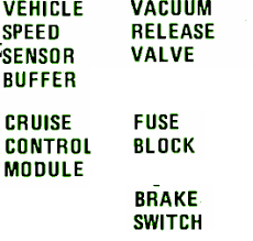 fuse mapcar wiring diagram page  1988 chevy caprice fuse box map