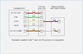 lennox furnace thermostat wiring diagram image wiring diagram wiring diagram for hvac thermostat lennox furnace thermostat wiring diagram ac thermostat wiring diagram beautiful lennox furnace thermostat wiring diagram