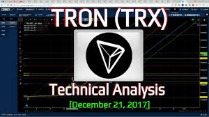 Tron Chart Analysis Tron Technical Analysis Trx A Project And A Chart To Watch December 2017