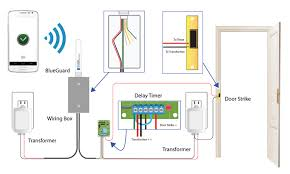 security sensor wiring diagram wirdig diagram parts list blueguard vk1 sensor 72109 blueguard wiring box