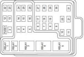similiar 1998 ford 150 fuse box keywords 1998 ford f 150 fuse box diagram furthermore 1998 ford f 150 fuse box