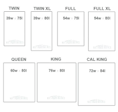 Double Bed Width Standard Double Bed Size Standard Bed Size Chart