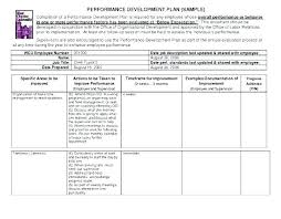 work plan examples department action plan template