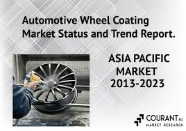 Eastwood Powder Coating Color Chart Automotive Wheel Coating Asia Pacific Market Trends 2013