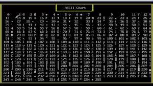 Ascii Control Code Chart 0004 Ascii Chart And How Control Character Works Hindi