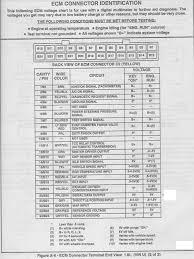 schematics to run engine 1992 geo tracker wiring diagram 92 95 ecu pin voltage list 2 , 8v vin u