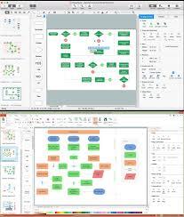 Beautiful Flow Chart 75 Beautiful Stock Of Flowchart Shapes Symbol Flow Chart