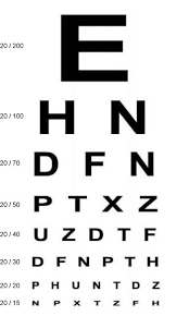 Distance Visual Acuity Chart 39 Actual Test Your Vision Eye Chart