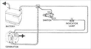 xj alternator wiring diagram s full medium jeep xj xj alternator wiring diagram ford one wire alternator wiring diagram awesome e wire alternator wiring diagram xj alternator wiring diagram