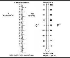 Weather Temp Conversion Chart R Value And Temperature Conversion Charts