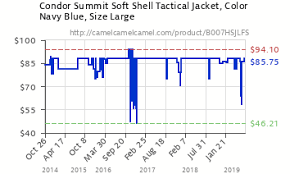 Condor Summit Soft Shell Tactical Jacket Color Navy Blue