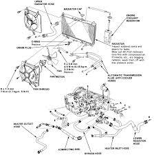 97 honda civic cooling system diagram 97 honda civic engine diagram at free freeautoresponder