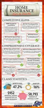 the does and don ts of home insurance homeinsurance
