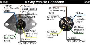 6 round trailer wiring diagram schematics wiring diagram 6 plug trailer wiring diagram trusted wiring diagrams u2022 trailer brake controller wiring 6 round trailer wiring diagram