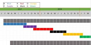Construction Schedule With Gantt Chart Template Excel
