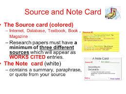 Online Notecard Magdalene Project Org