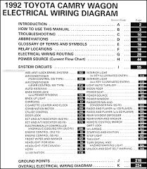 western ice breaker wiring diagram western image electrical wiring diagram 1992 toyota electrical auto wiring on western ice breaker wiring diagram