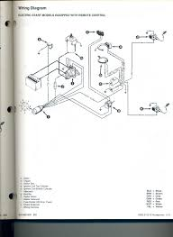 johnson outboard wiring diagrams images 40 hp tohatsu wiring outboard wiring diagram 25 on mercury 9 4 stroke