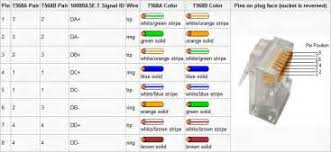 phone line wire colors pictures to pin pinsdaddy