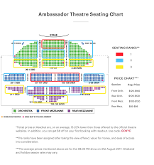 Ambassador Theatre Seating Chart The Chicago Musical Guide Ambassador Theatre Seating Chart