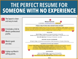 No Work Experience Resume Art Resumes