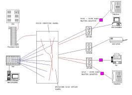 rj11 to rj45 wiring diagram facbooik com Rj45 Module Wiring Diagram rj45 to rj11 wiring diagram wiring diagrams database crabtree rj45 module wiring diagram