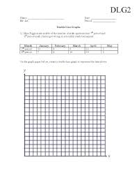 graphing linear equations worksheets best