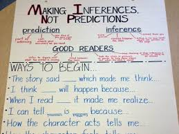 The Difference Between Inference Prediction