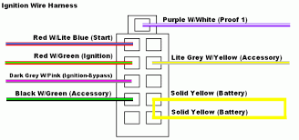 2000 ford ranger radio wiring harness diagram wiring diagram 1997 Ford F150 Radio Wiring Diagram 1997 ford ignition wiring diagram diagrams wiring diagram for 1997 ford f150 radio