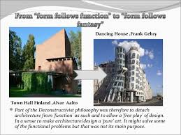 deconstructive architecture. Beautiful Deconstructive Part Of The Deconstructivist Philosophy Was Therefore To  Detacharchitecture From Function As Such And  Inside Deconstructive Architecture E