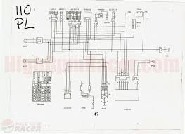 taotao ata 125d wiring diagram at 110cc chinese atv saleexpert me tao tao 110 wiring harness at Taotao Ata 110 Wiring Diagram