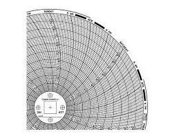 Circular Chart Paper Graphic Controls Chart 657 Circular Paper Chart 7 Day Pk60