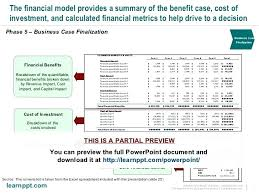 excel modeling financial modeling with excel excel model the financial model excel