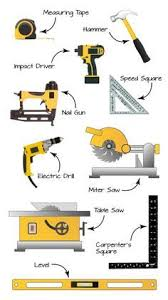 carpenter tools name. carpentry tools - google search carpenter name o