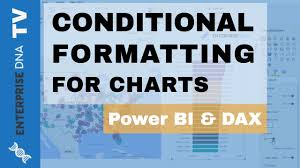 Conditional Formatting For Chart Visuals In Power Bi Whats Possible