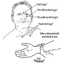 Eft Tapping Points Chart Pdf The Acupressure Points Tapped In Fastereft Explained