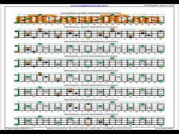 Guitar Arpeggios Chart Pdf Bass Guitar Arpeggios Pdf Youtube