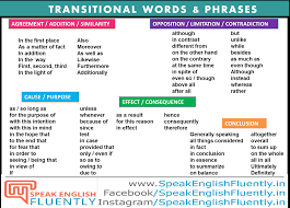 Transistion Words Transitional Words Phrases Simor