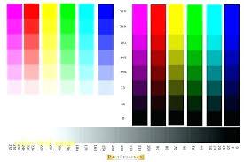 Color Printer Test Page Pdf For Color Printer Test Page Color Test