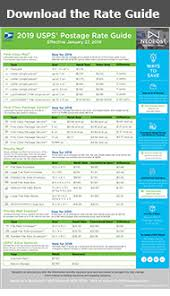 Usps Rate Chart 2019 Usps Rates A Guide To Current Mailing Shipping Prices