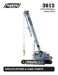 Mantis 3612 18 Ton Tele Boom Crawler Crane Z3m Net