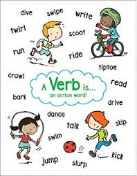 Action Words Chart With Pictures Amazon Com Anchor Chart Compound Word 9781338233803
