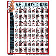 bass scales wall chart posters wall charts music arts